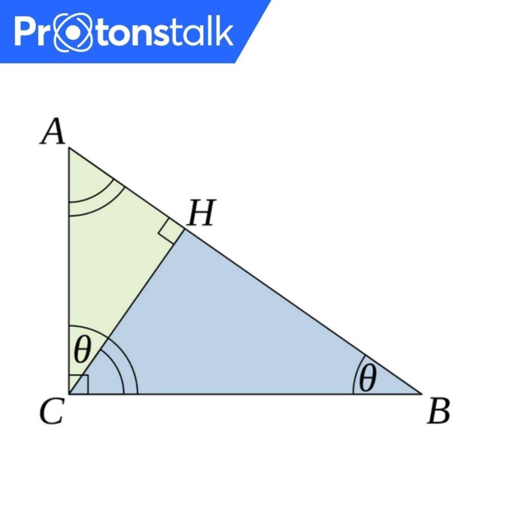 Pythagorean theorem proof using similar triangles