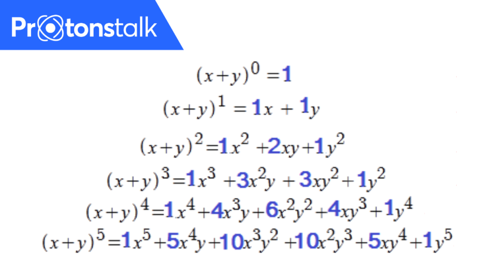 Binomial Expansion forming a Pascal's Triangle (Pascal's triangle in Blue)