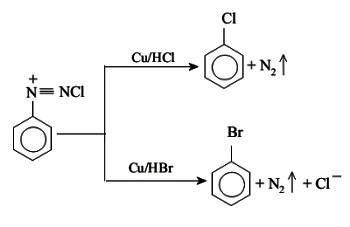 Gattermann Reaction Example