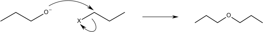 Example of williamson ether synthesis
