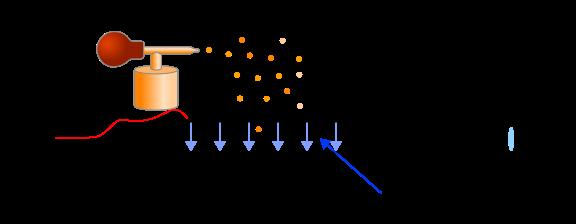 Oil droplet frozen in mid air in Millikan's oil drop experiment