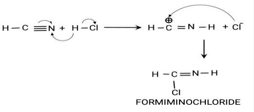 Formation of Formimino Chloride