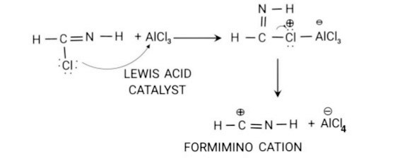 Formation of Electrophile