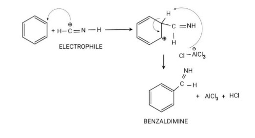 Attack of Electrophile on Benzene Ring