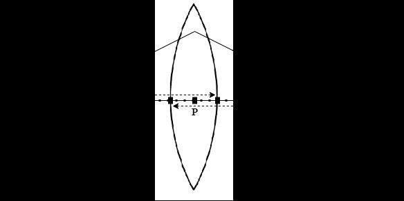 Figure 7 - Example of Lens Maker's Formula