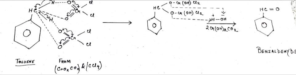 Mechanism of Etard Reaction