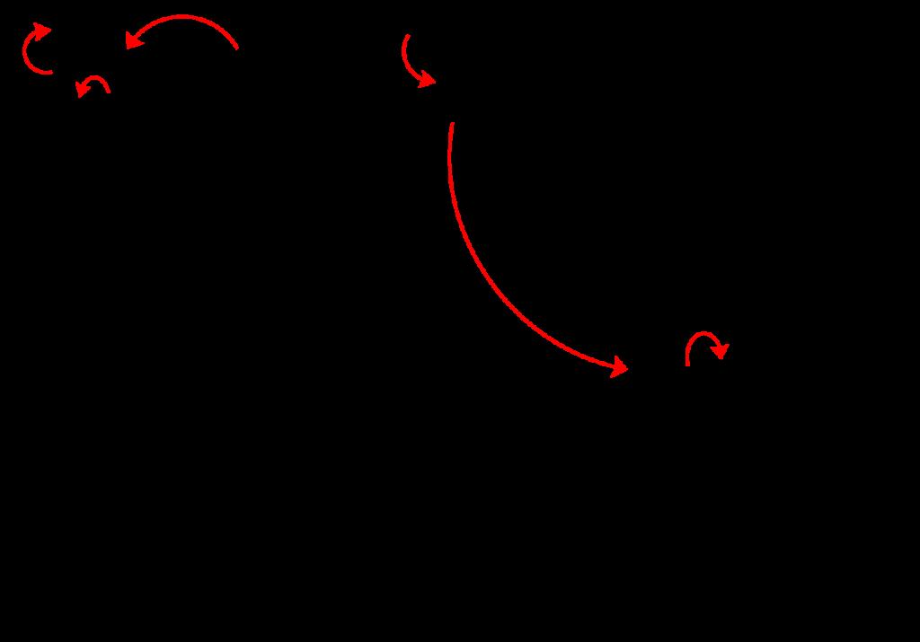 Step 1 of Haloform Reaction Mechanism