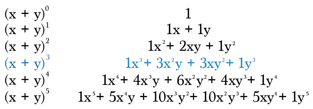 Pascal's Triangle in Binomial Expansion