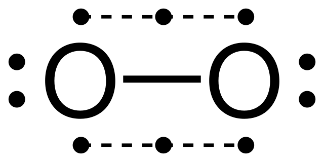 3 electron bonds of an oxygen molecule which explain its paramagnetic nature and the octet rule.