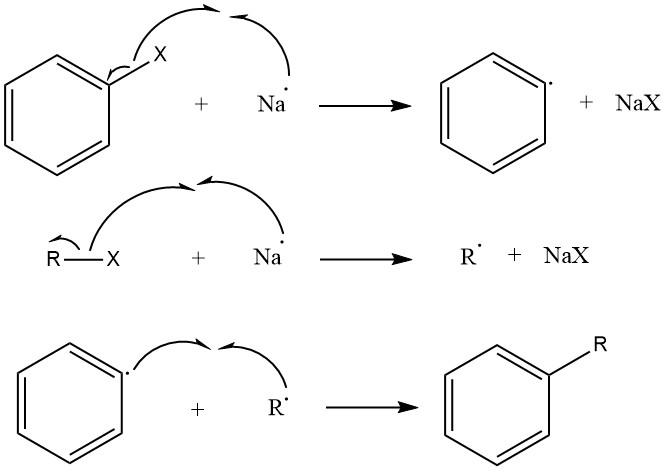 Radical Mechanism of Wurtz-fittig reaction