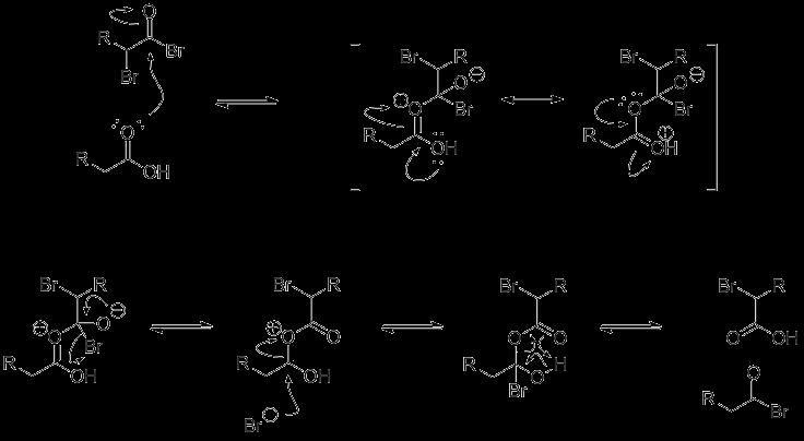 Exchange between an Alkanoyl Bromide and a Carboxylic Acid