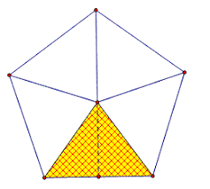 Area of pentagon from length of sides and apothem.