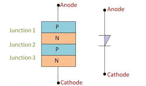Construction of Shockley Diode