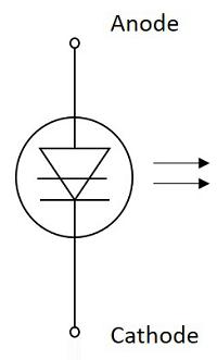 Symbol of Laser Diode