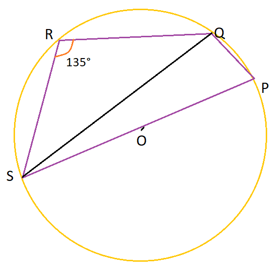 Example problems on cyclic quadrilaterals