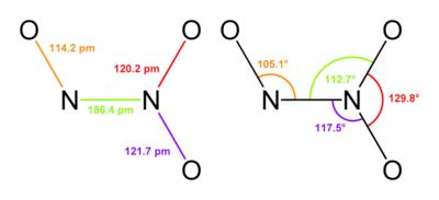 Structure of Dinitrogen Trioxide