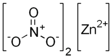 Structure of Zinc Nitrate