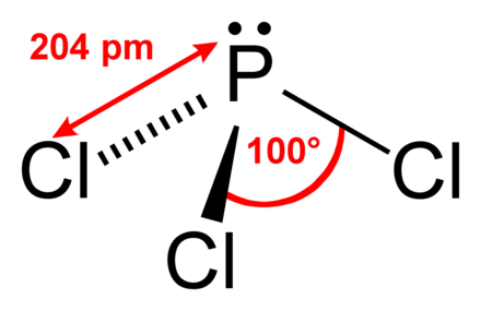 Structure of Phosphorus Trichloride