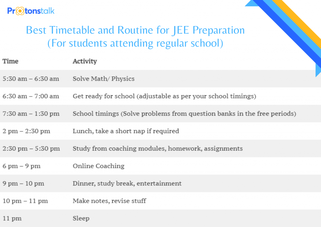 Best Timetable and Routine for JEE Preparation (For students attending regular school)