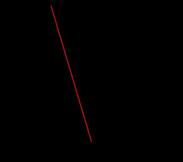 Apollonius Theorem Proof