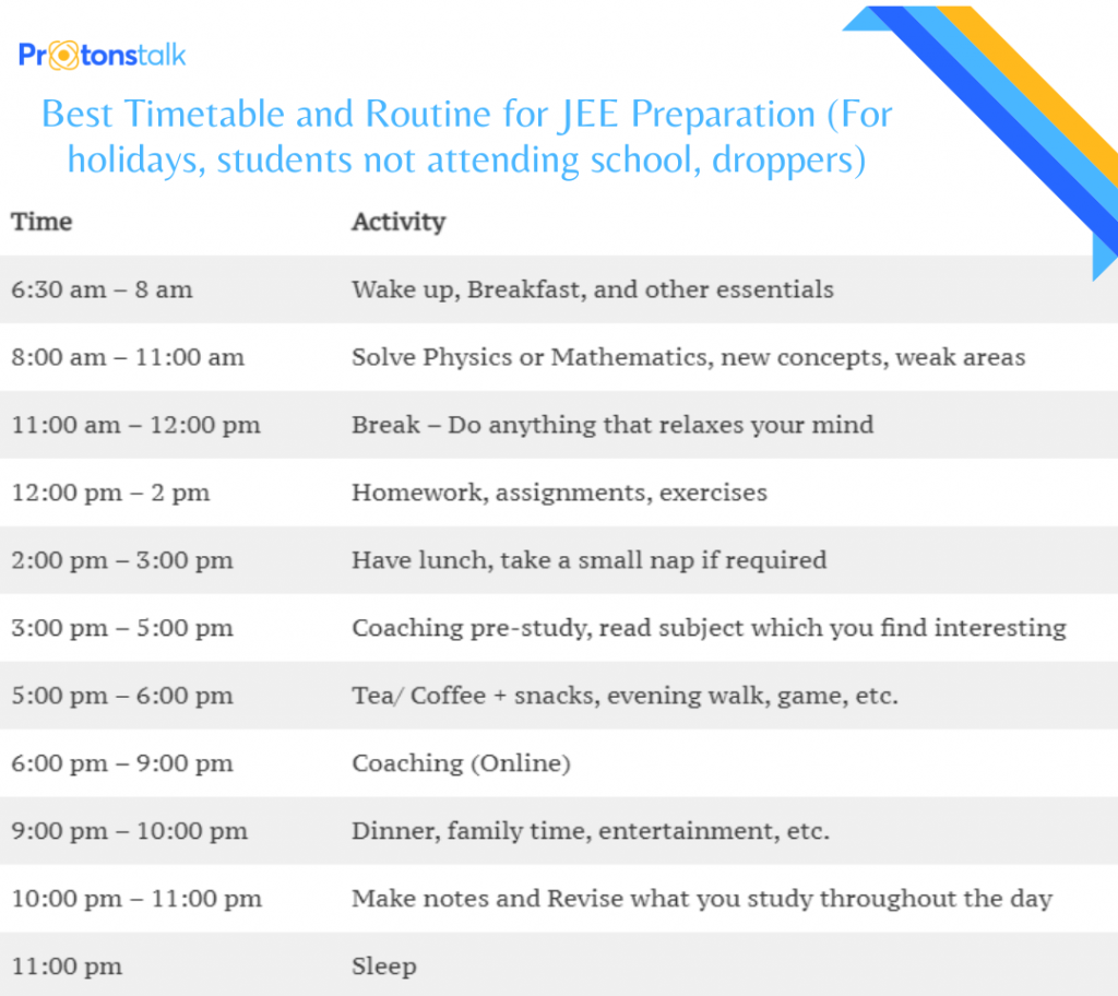 Best Timetable and Routine for JEE Preparation (For holidays, students not attending school, droppers)